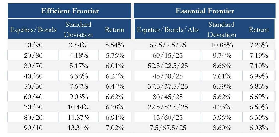 how to become a private equity investor